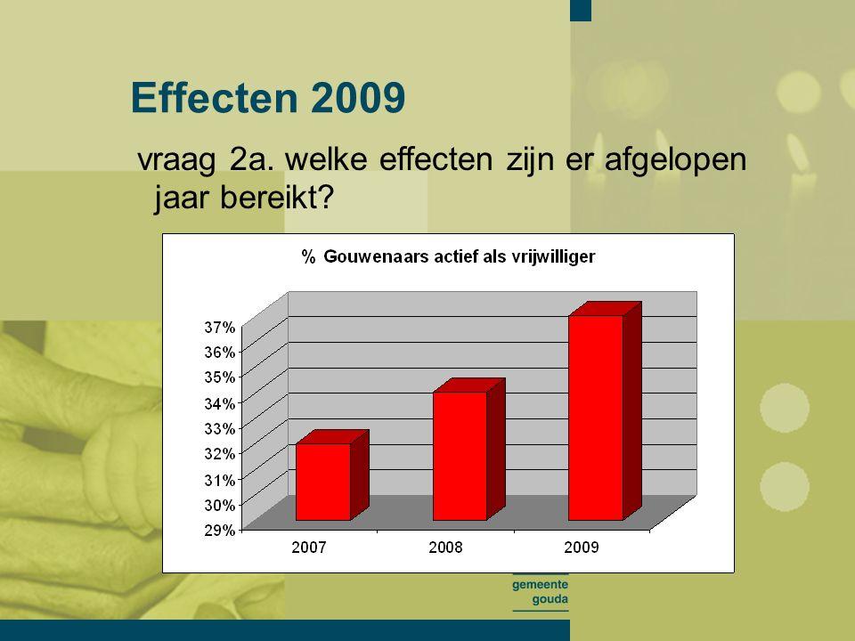 vraag 2a. welke effecten zijn er afgelopen jaar bereikt Effecten 2009