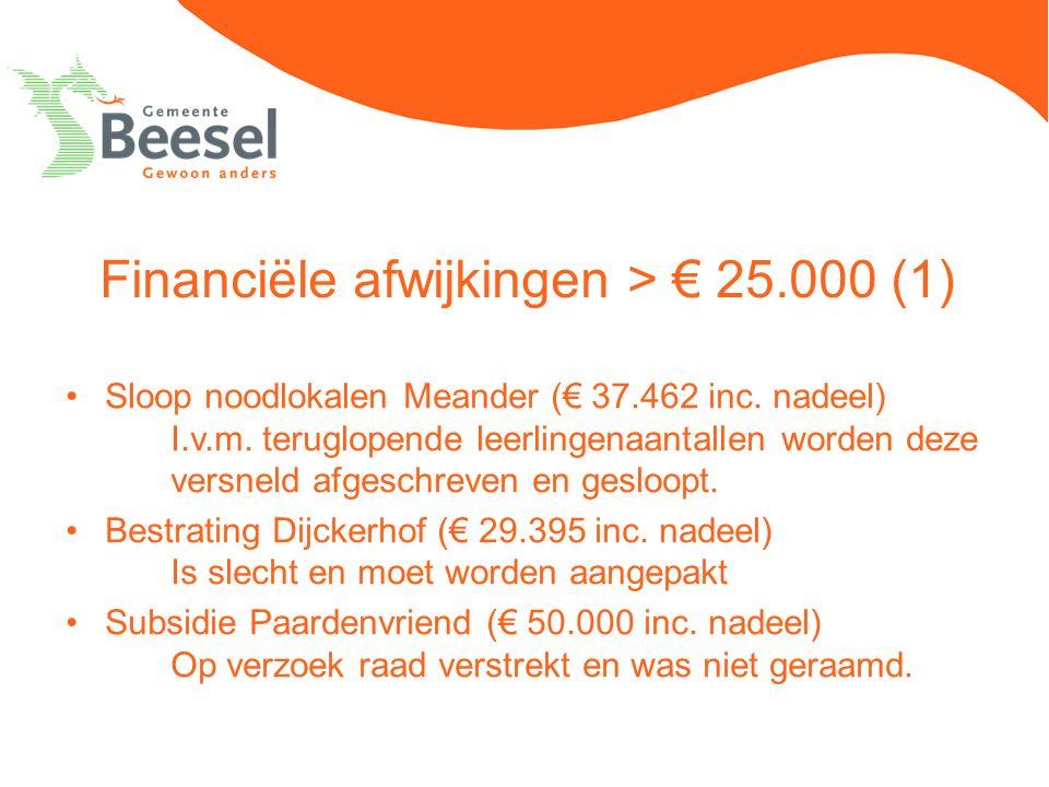 Financiële afwijkingen > € 25.000 (1) Sloop noodlokalen Meander (€ 37.462 inc. nadeel) I.v.m. teruglopende leerlingenaantallen worden deze versneld af