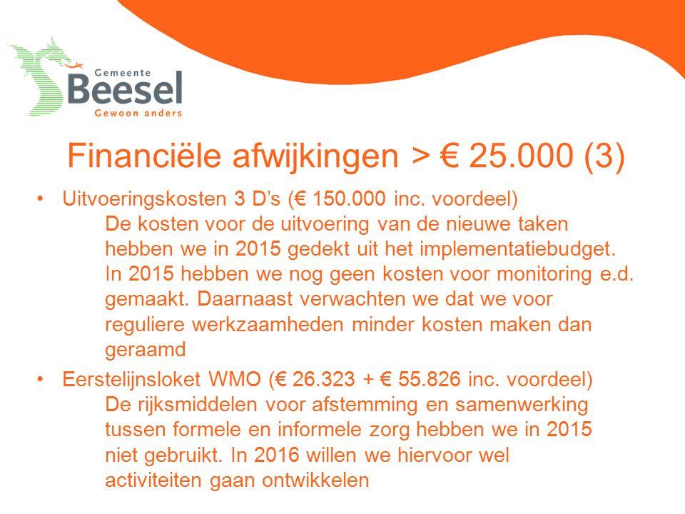 Uitvoeringskosten 3 D's (€ 150.000 inc. voordeel) De kosten voor de uitvoering van de nieuwe taken hebben we in 2015 gedekt uit het implementatiebudge