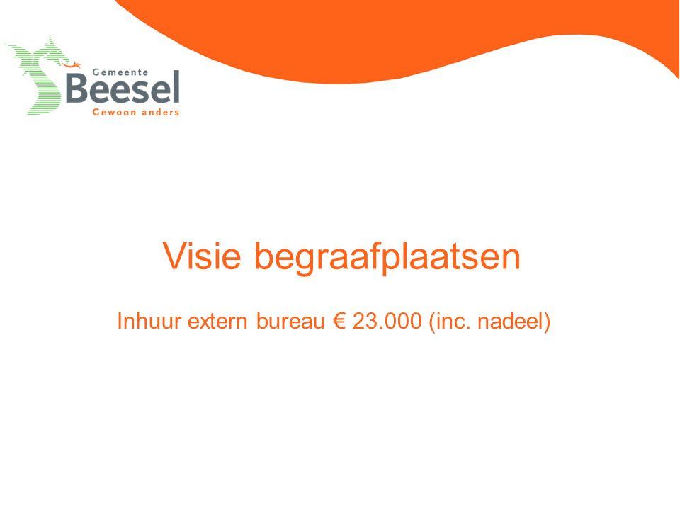 Visie begraafplaatsen Inhuur extern bureau € 23.000 (inc. nadeel)
