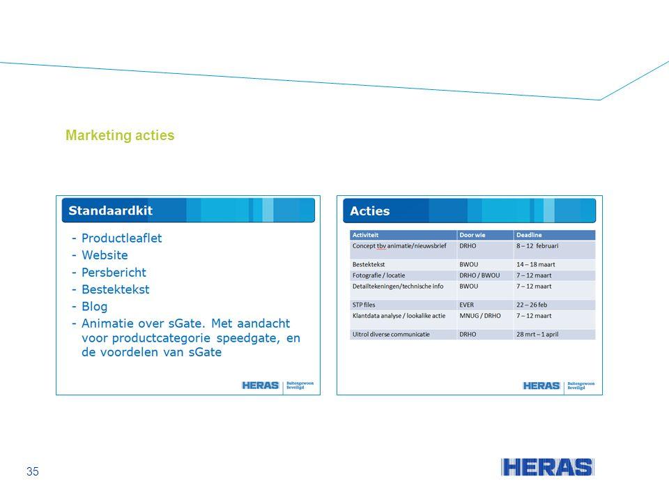 Marketing acties 35