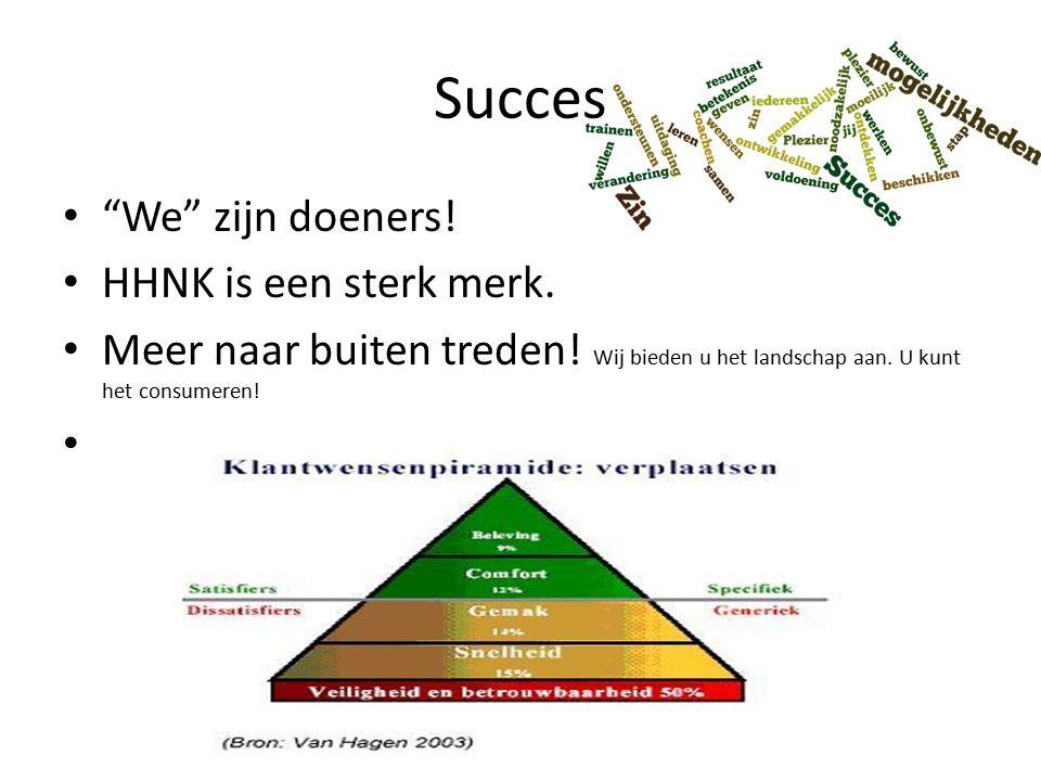 Succes We zijn doeners. HHNK is een sterk merk.