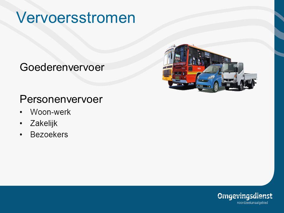 Vervoersstromen Goederenvervoer Personenvervoer Woon-werk Zakelijk Bezoekers