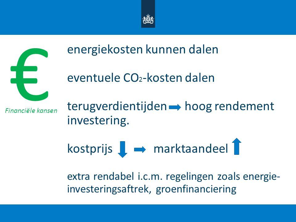 € energiekosten kunnen dalen eventuele CO 2 -kosten dalen terugverdientijden hoog rendement investering. kostprijs marktaandeel extra rendabel i.c.m.