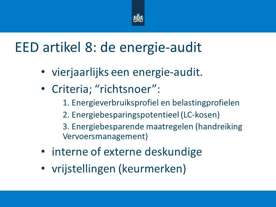"""vierjaarlijks een energie-audit. Criteria; """"richtsnoer"""": 1. Energieverbruiksprofiel en belastingprofielen 2. Energiebesparingspotentieel (LC-kosen) 3."""