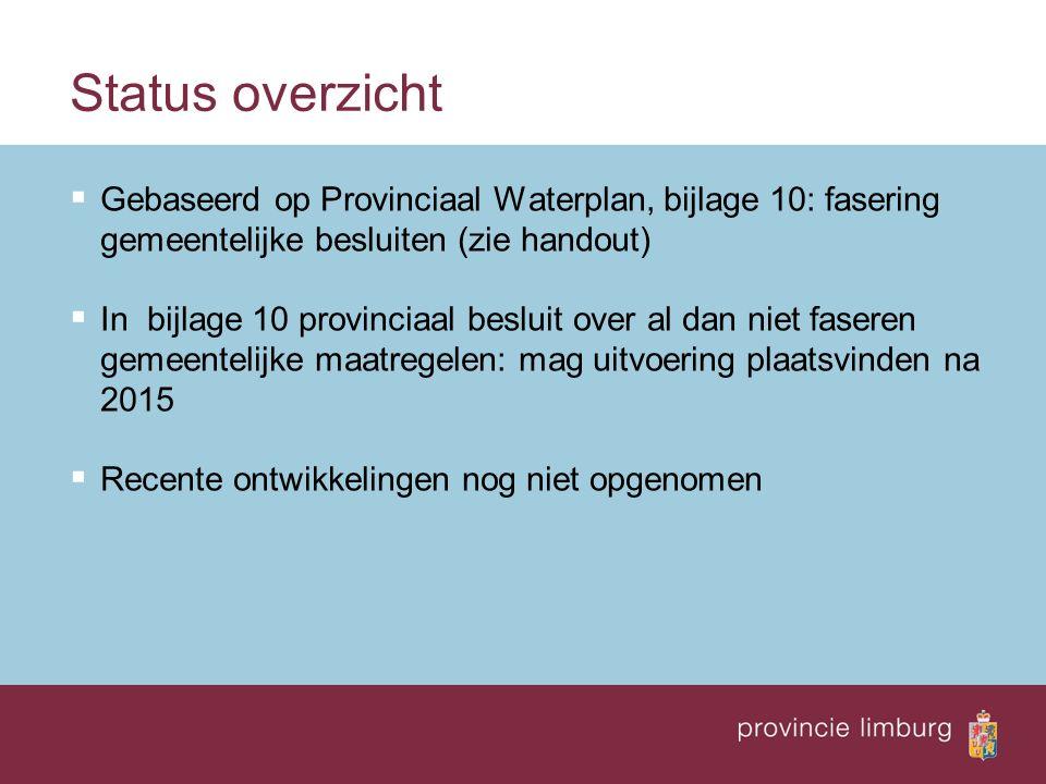 Status overzicht  Gebaseerd op Provinciaal Waterplan, bijlage 10: fasering gemeentelijke besluiten (zie handout)  In bijlage 10 provinciaal besluit
