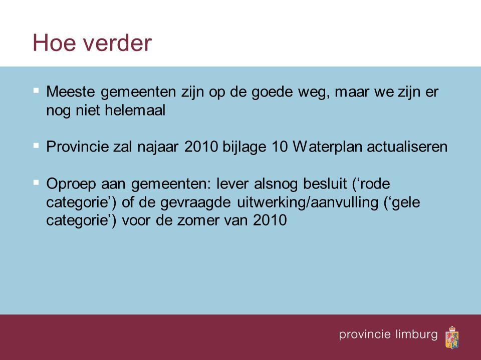 Hoe verder  Meeste gemeenten zijn op de goede weg, maar we zijn er nog niet helemaal  Provincie zal najaar 2010 bijlage 10 Waterplan actualiseren 