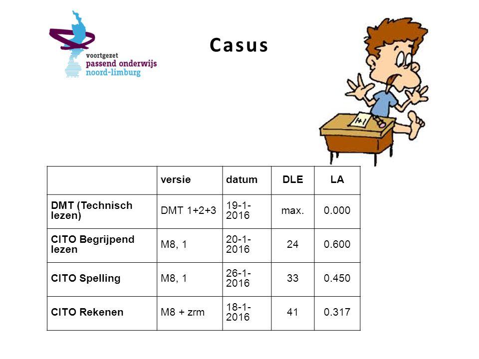 Casus versiedatumDLELA DMT (Technisch lezen) DMT 1+2+3 19-1- 2016 max.0.000 CITO Begrijpend lezen M8, 1 20-1- 2016 240.600 CITO SpellingM8, 1 26-1- 2016 330.450 CITO RekenenM8 + zrm 18-1- 2016 410.317