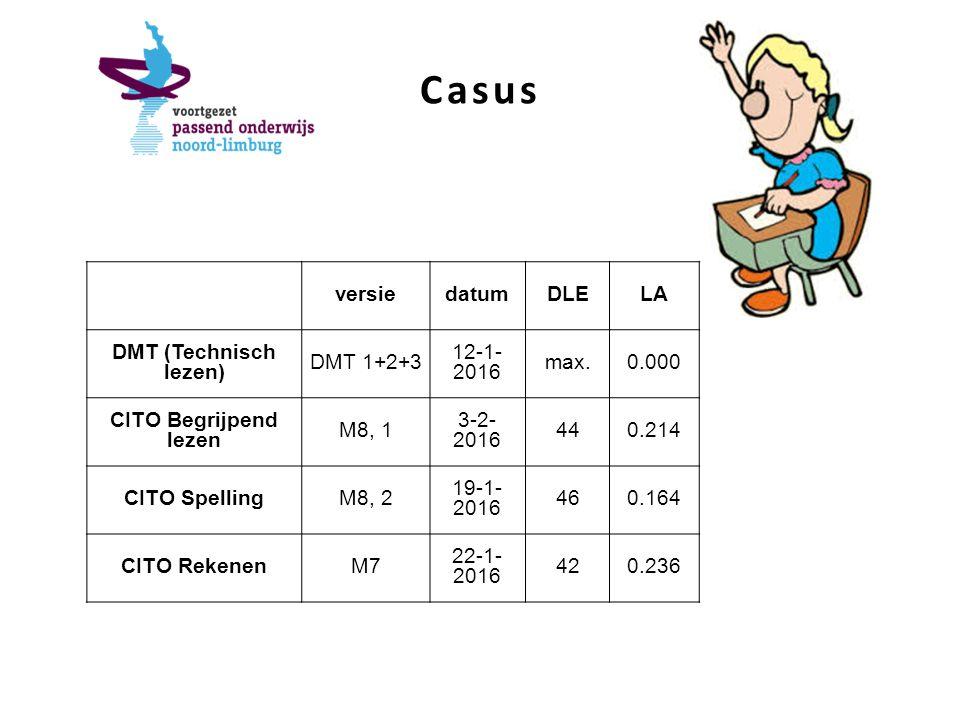 Casus versiedatumDLELA DMT (Technisch lezen) DMT 1+2+3 12-1- 2016 max.0.000 CITO Begrijpend lezen M8, 1 3-2- 2016 440.214 CITO SpellingM8, 2 19-1- 201