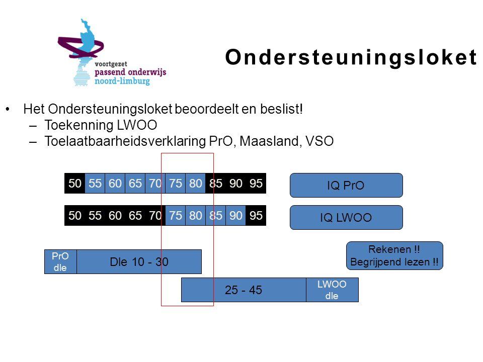 Ondersteuningsloket Het Ondersteuningsloket beoordeelt en beslist! –Toekenning LWOO –Toelaatbaarheidsverklaring PrO, Maasland, VSO 5055606570758085909
