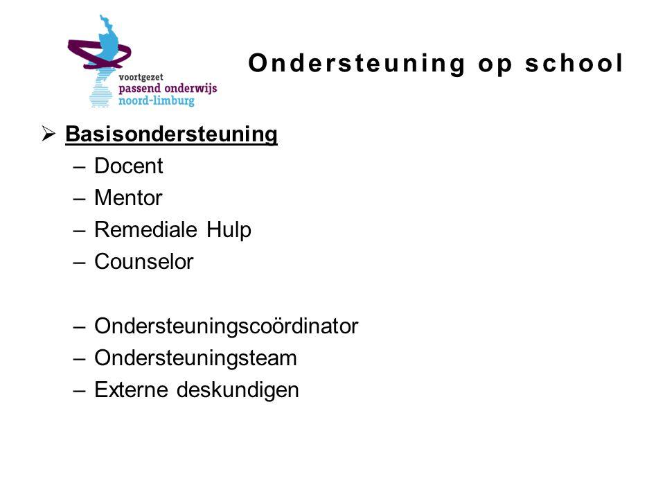Ondersteuning op school  Basisondersteuning –Docent –Mentor –Remediale Hulp –Counselor –Ondersteuningscoördinator –Ondersteuningsteam –Externe deskun