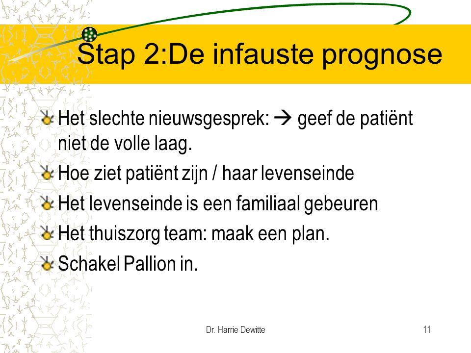 Dr. Harrie Dewitte11 Stap 2:De infauste prognose Het slechte nieuwsgesprek:  geef de patiënt niet de volle laag. Hoe ziet patiënt zijn / haar levense