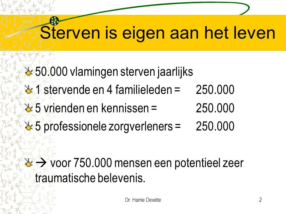 Dr. Harrie Dewitte2 Sterven is eigen aan het leven 50.000 vlamingen sterven jaarlijks 1 stervende en 4 familieleden = 250.000 5 vrienden en kennissen