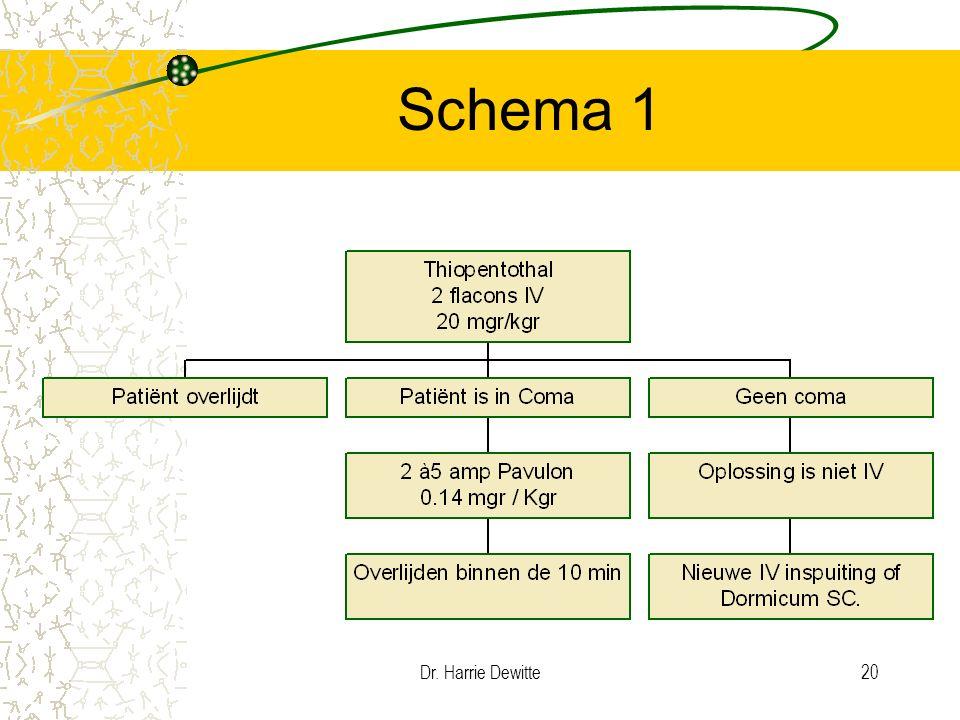 Dr. Harrie Dewitte20 Schema 1
