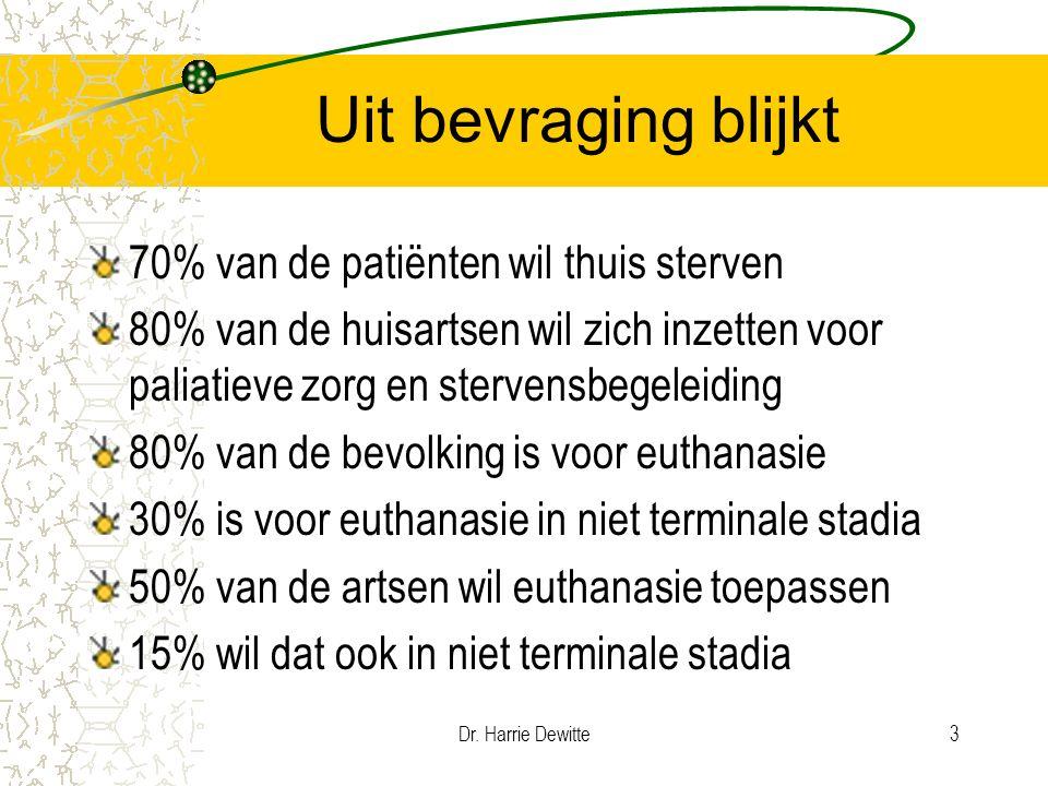 Dr. Harrie Dewitte3 Uit bevraging blijkt 70% van de patiënten wil thuis sterven 80% van de huisartsen wil zich inzetten voor paliatieve zorg en sterve
