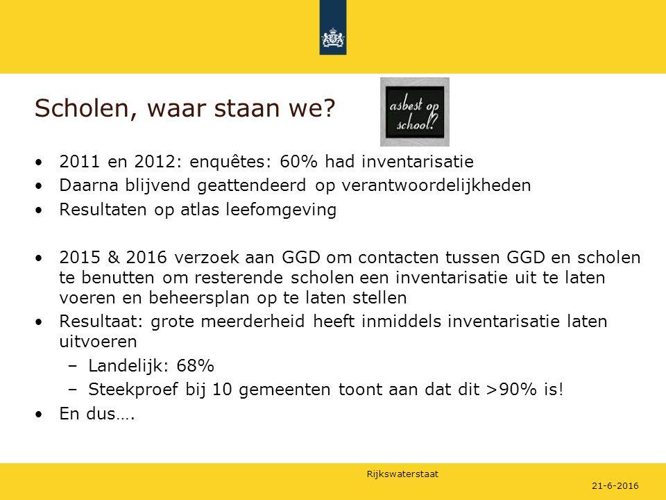 Rijkswaterstaat Scholen, waar staan we? 2011 en 2012: enquêtes: 60% had inventarisatie Daarna blijvend geattendeerd op verantwoordelijkheden Resultate