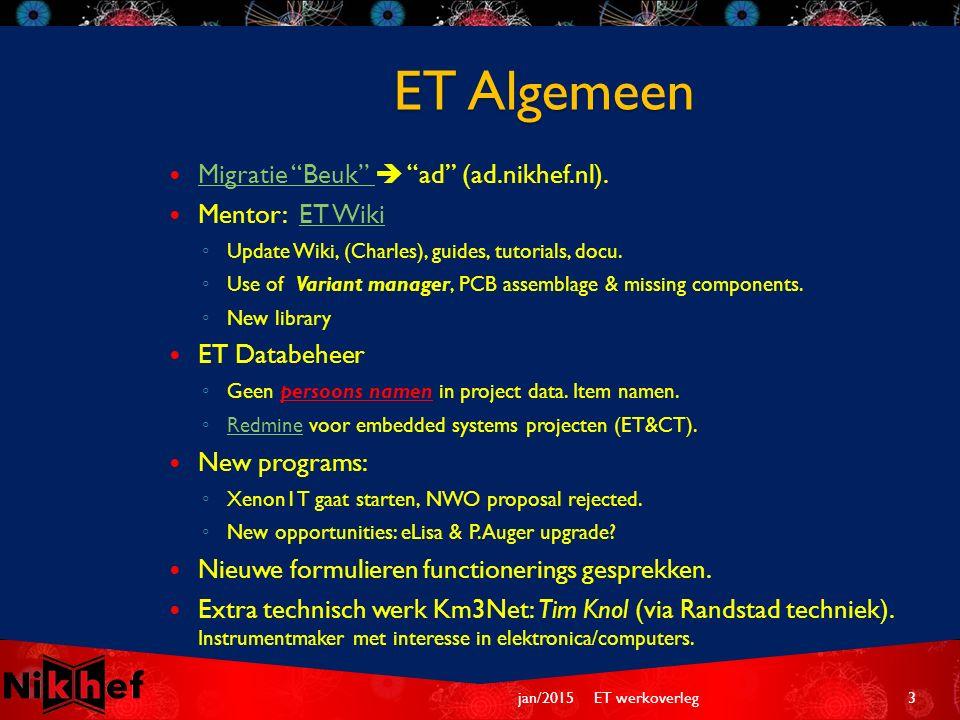 Migratie Beuk  ad (ad.nikhef.nl).
