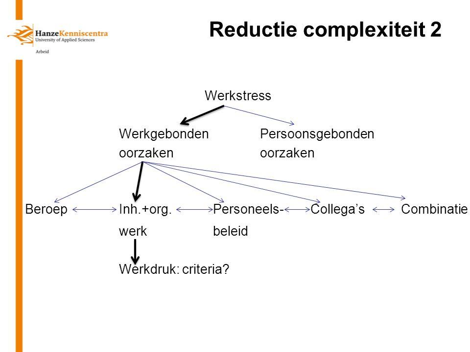 Reductie complexiteit 2 Werkstress WerkgebondenPersoonsgebondenoorzaken Beroep Inh.+org. Personeels- Collega'sCombinatie werkbeleid Werkdruk: criteria