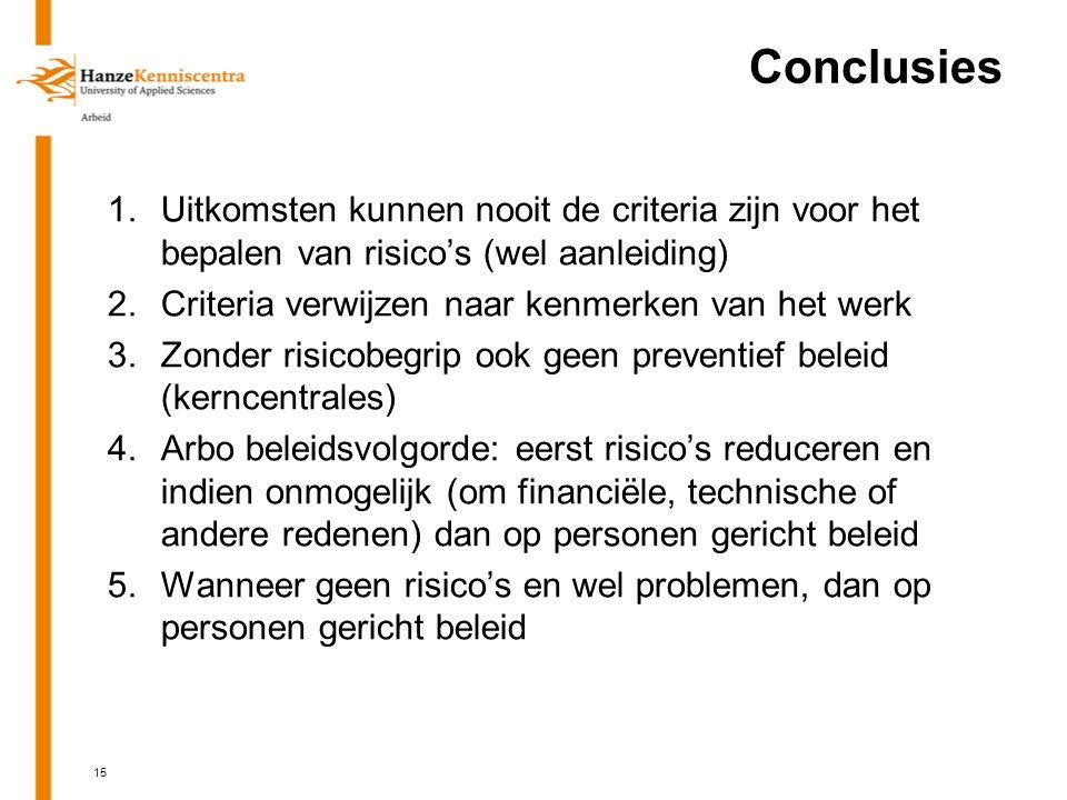 Conclusies 1.Uitkomsten kunnen nooit de criteria zijn voor het bepalen van risico's (wel aanleiding) 2.Criteria verwijzen naar kenmerken van het werk