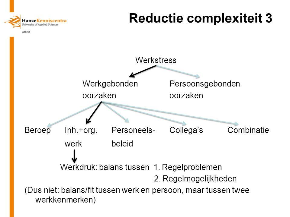 Reductie complexiteit 3 Werkstress WerkgebondenPersoonsgebondenoorzaken Beroep Inh.+org. Personeels-Collega'sCombinatie werkbeleid Werkdruk: balans tu
