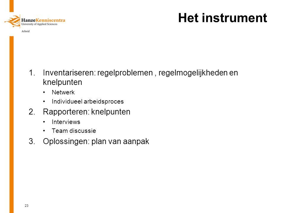 Het instrument 1.Inventariseren: regelproblemen, regelmogelijkheden en knelpunten Netwerk Individueel arbeidsproces 2.Rapporteren: knelpunten Intervie