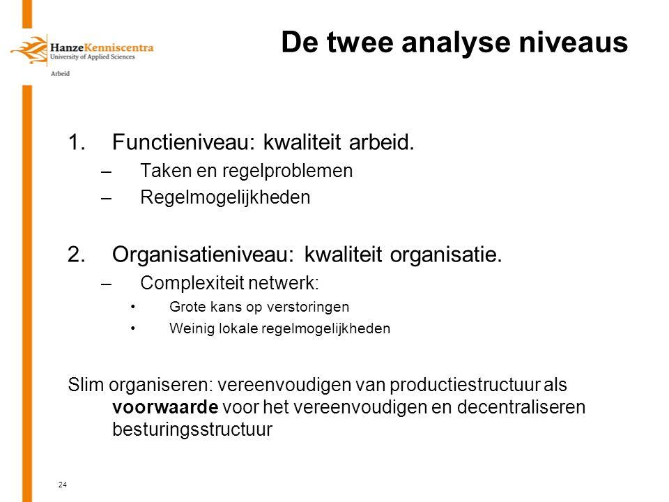 24 De twee analyse niveaus 1.Functieniveau: kwaliteit arbeid. –Taken en regelproblemen –Regelmogelijkheden 2.Organisatieniveau: kwaliteit organisatie.