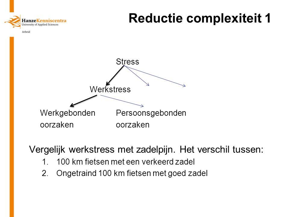 Reductie complexiteit 1 Stress Werkstress WerkgebondenPersoonsgebondenoorzaken Vergelijk werkstress met zadelpijn. Het verschil tussen: 1.100 km fiets