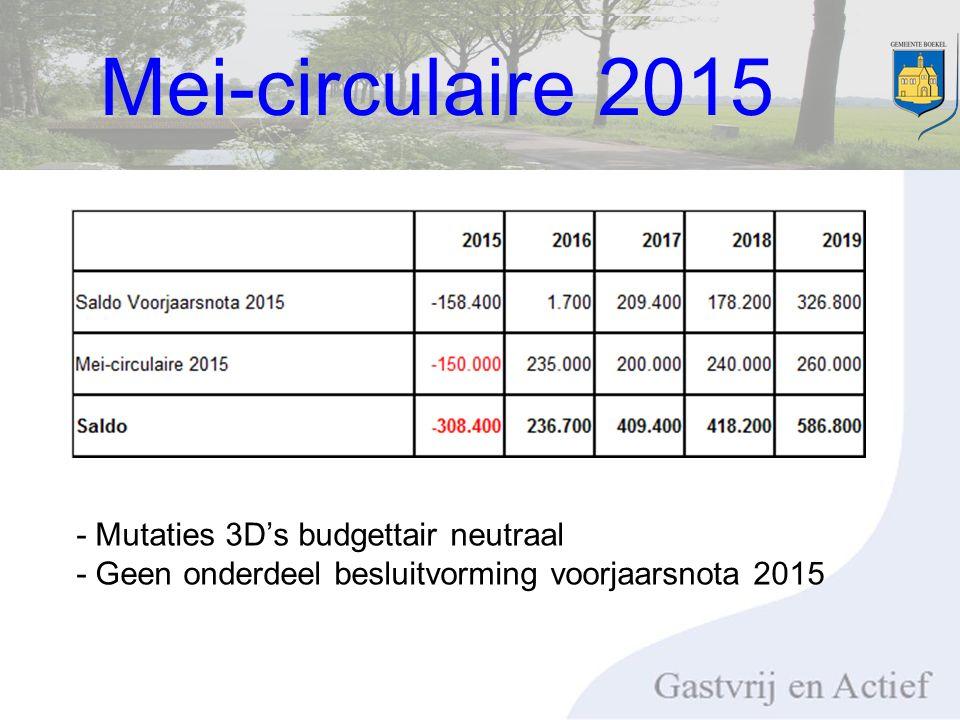 - Mutaties 3D's budgettair neutraal - Geen onderdeel besluitvorming voorjaarsnota 2015 Mei-circulaire 2015