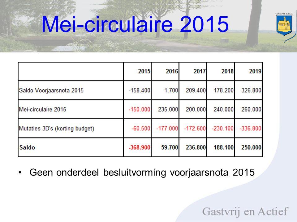 Geen onderdeel besluitvorming voorjaarsnota 2015 Mei-circulaire 2015