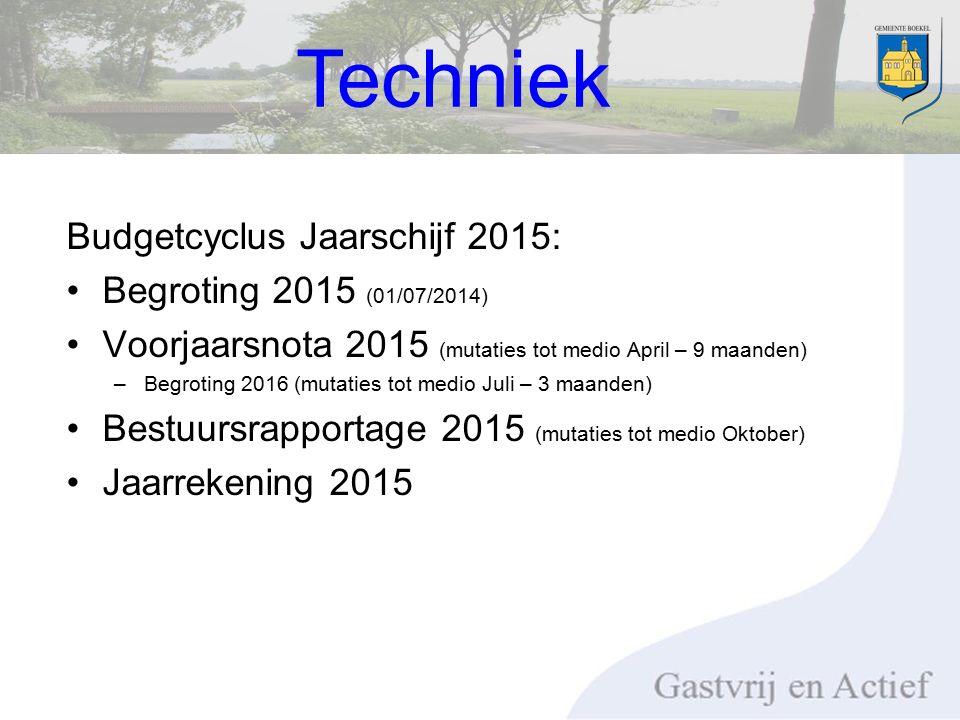 Budgetcyclus Jaarschijf 2015: Begroting 2015 (01/07/2014) Voorjaarsnota 2015 (mutaties tot medio April – 9 maanden) –Begroting 2016 (mutaties tot medio Juli – 3 maanden) Bestuursrapportage 2015 (mutaties tot medio Oktober) Jaarrekening 2015 Techniek