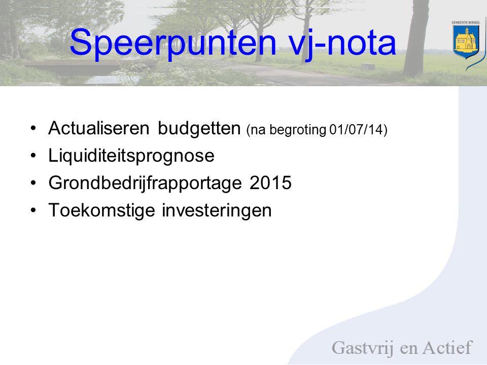 Actualiseren budgetten (na begroting 01/07/14) Liquiditeitsprognose Grondbedrijfrapportage 2015 Toekomstige investeringen Speerpunten vj-nota