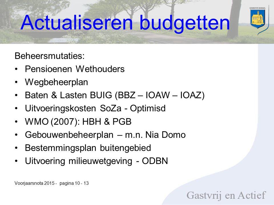 Beheersmutaties: Pensioenen Wethouders Wegbeheerplan Baten & Lasten BUIG (BBZ – IOAW – IOAZ) Uitvoeringskosten SoZa - Optimisd WMO (2007): HBH & PGB G