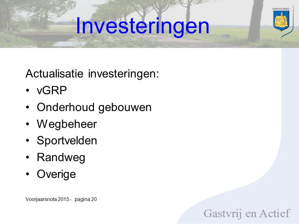 Actualisatie investeringen: vGRP Onderhoud gebouwen Wegbeheer Sportvelden Randweg Overige Voorjaarsnota 2015 - pagina 20 Investeringen