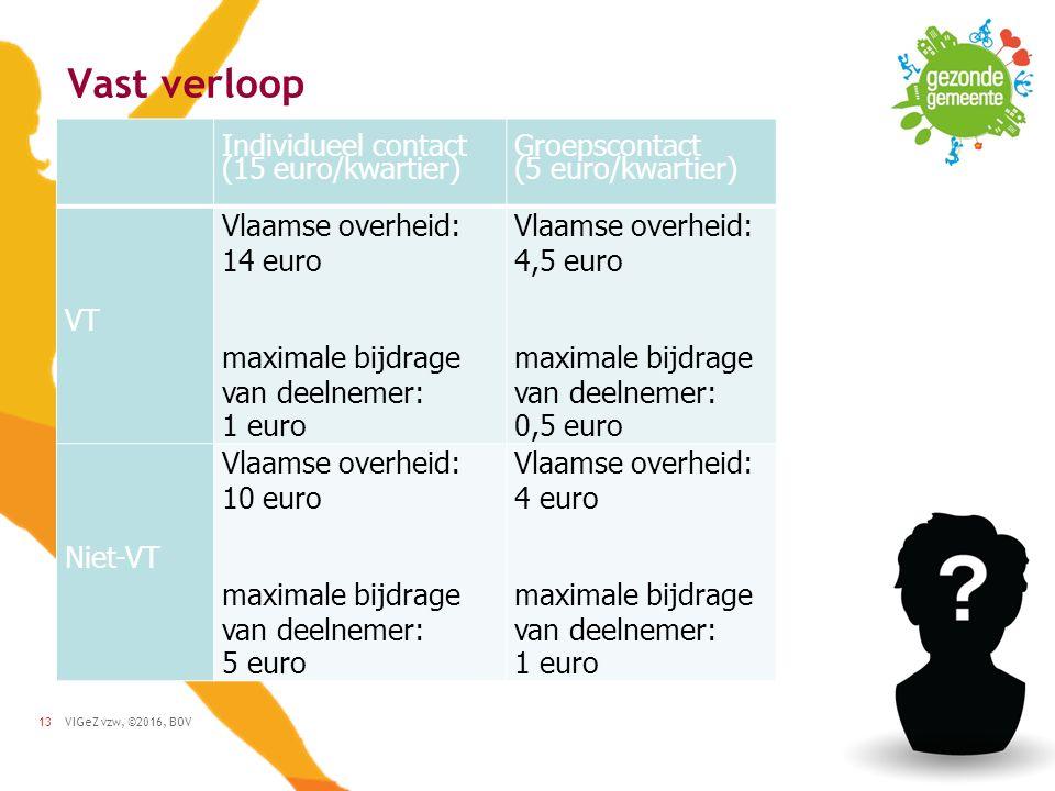VIGeZ vzw, ©2016, BOV13 Vast verloop Individueel contact (15 euro/kwartier) Groepscontact (5 euro/kwartier) VT Vlaamse overheid: 14 euro maximale bijdrage van deelnemer: 1 euro Vlaamse overheid: 4,5 euro maximale bijdrage van deelnemer: 0,5 euro Niet-VT Vlaamse overheid: 10 euro maximale bijdrage van deelnemer: 5 euro Vlaamse overheid: 4 euro maximale bijdrage van deelnemer: 1 euro