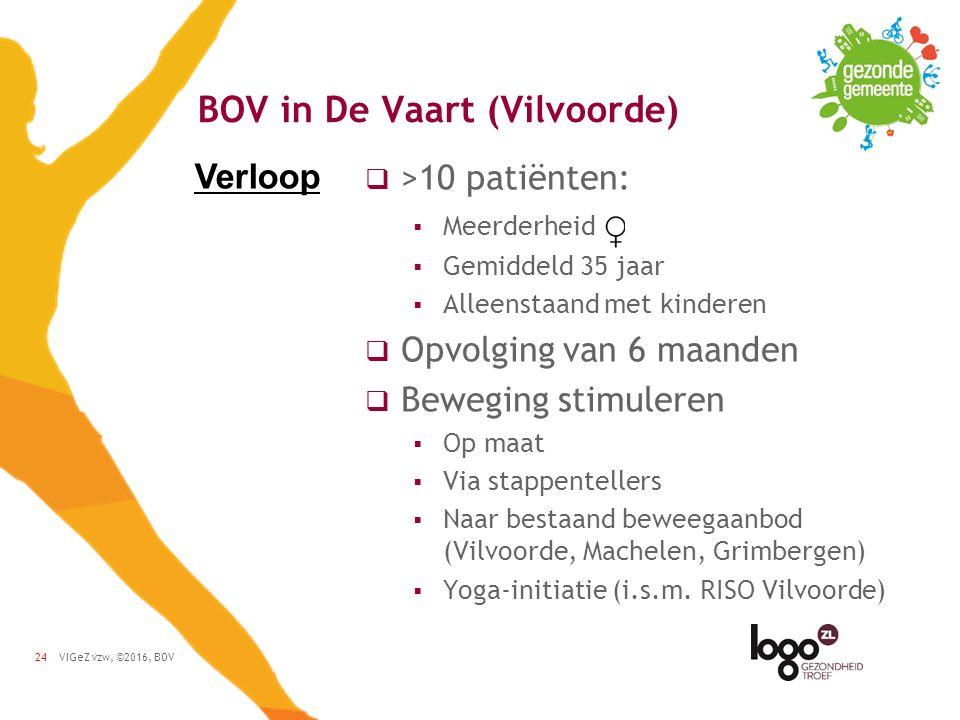 VIGeZ vzw, ©2016, BOV24 BOV in De Vaart (Vilvoorde)  >10 patiënten:  Meerderheid  Gemiddeld 35 jaar  Alleenstaand met kinderen  Opvolging van 6 maanden  Beweging stimuleren  Op maat  Via stappentellers  Naar bestaand beweegaanbod (Vilvoorde, Machelen, Grimbergen)  Yoga-initiatie (i.s.m.
