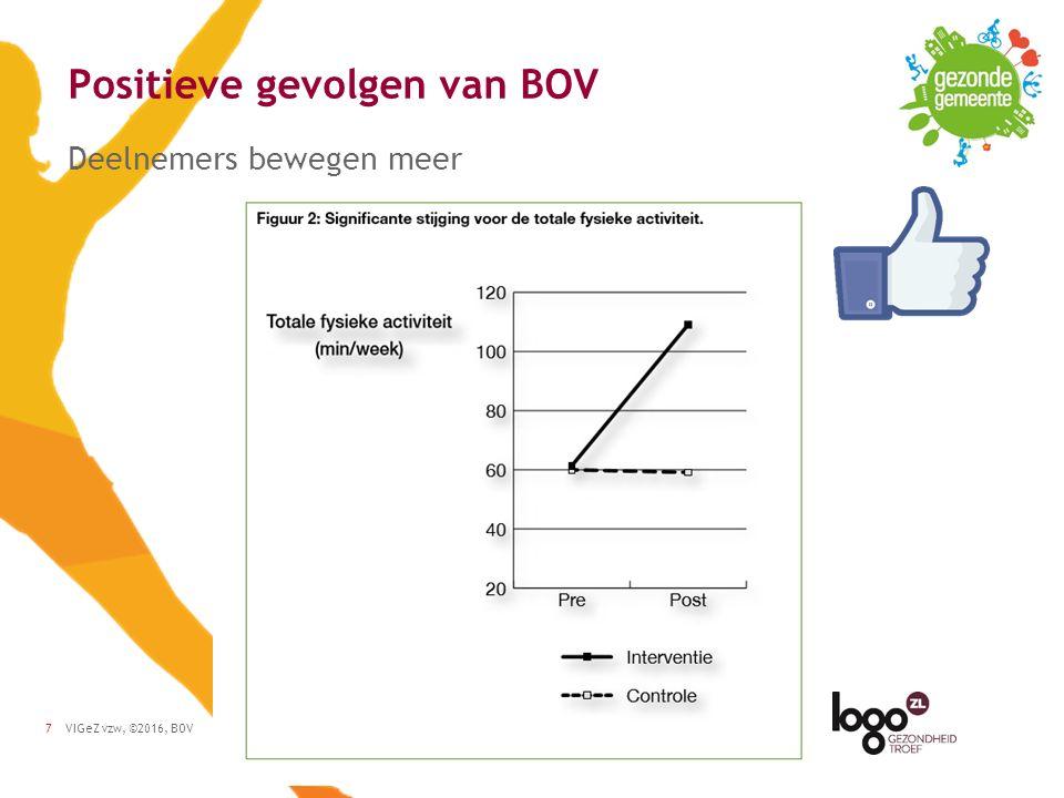 VIGeZ vzw, ©2016, BOV7 Positieve gevolgen van BOV Deelnemers bewegen meer