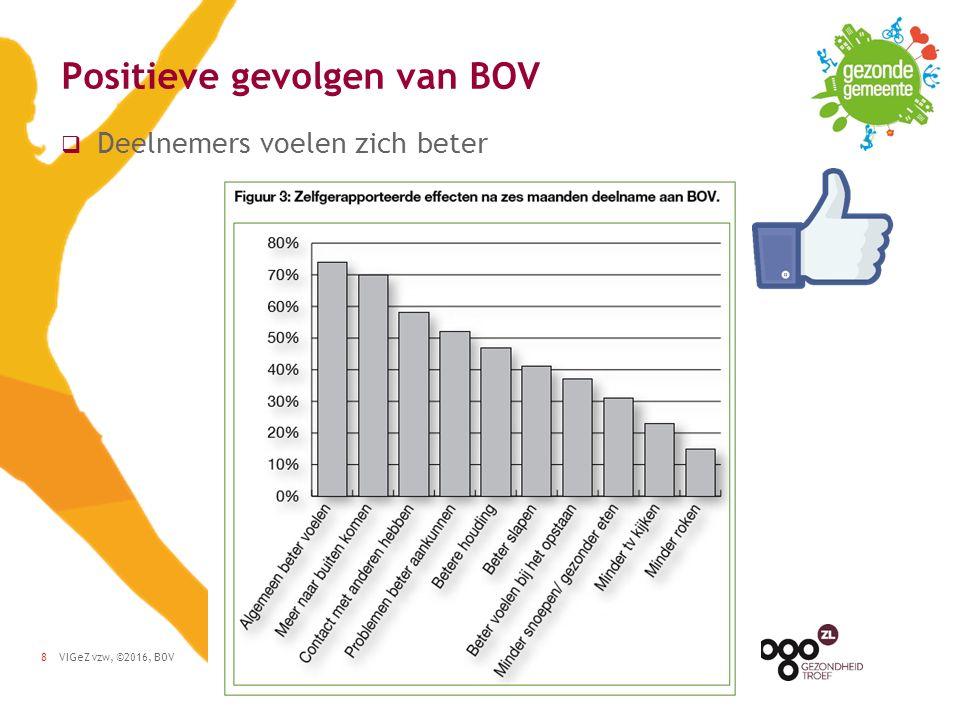 VIGeZ vzw, ©2016, BOV8 Positieve gevolgen van BOV  Deelnemers voelen zich beter