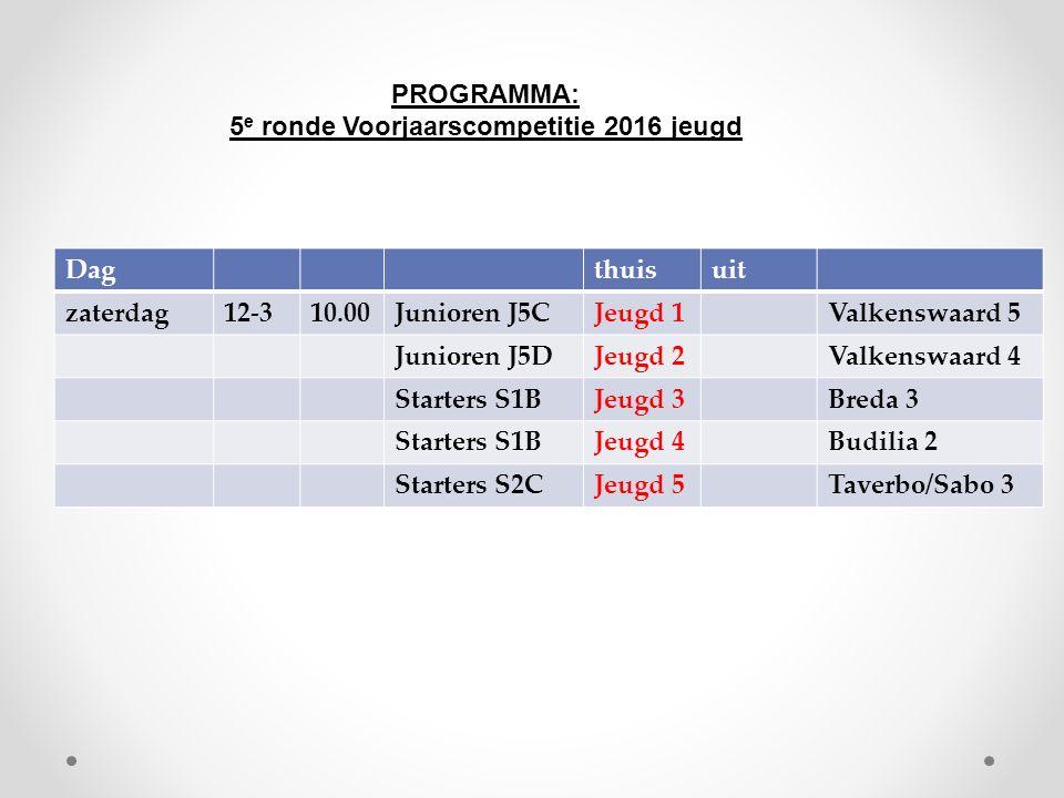 Dagthuisuit zaterdag12-310.00Junioren J5CJeugd 1Valkenswaard 5 Junioren J5DJeugd 2Valkenswaard 4 Starters S1BJeugd 3Breda 3 Starters S1BJeugd 4Budilia
