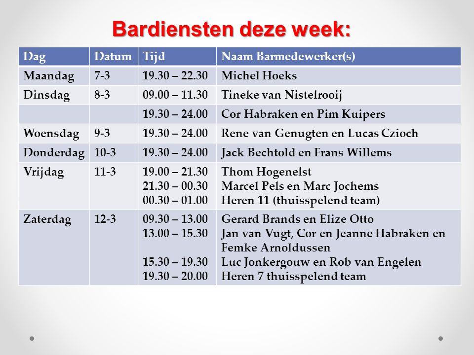 DagDatumTijdNaam Barmedewerker(s) Maandag7-319.30 – 22.30Michel Hoeks Dinsdag8-309.00 – 11.30Tineke van Nistelrooij 19.30 – 24.00Cor Habraken en Pim Kuipers Woensdag9-319.30 – 24.00Rene van Genugten en Lucas Czioch Donderdag10-319.30 – 24.00Jack Bechtold en Frans Willems Vrijdag11-319.00 – 21.30 21.30 – 00.30 00.30 – 01.00 Thom Hogenelst Marcel Pels en Marc Jochems Heren 11 (thuisspelend team) Zaterdag12-309.30 – 13.00 13.00 – 15.30 15.30 – 19.30 19.30 – 20.00 Gerard Brands en Elize Otto Jan van Vugt, Cor en Jeanne Habraken en Femke Arnoldussen Luc Jonkergouw en Rob van Engelen Heren 7 thuisspelend team Bardiensten deze week: