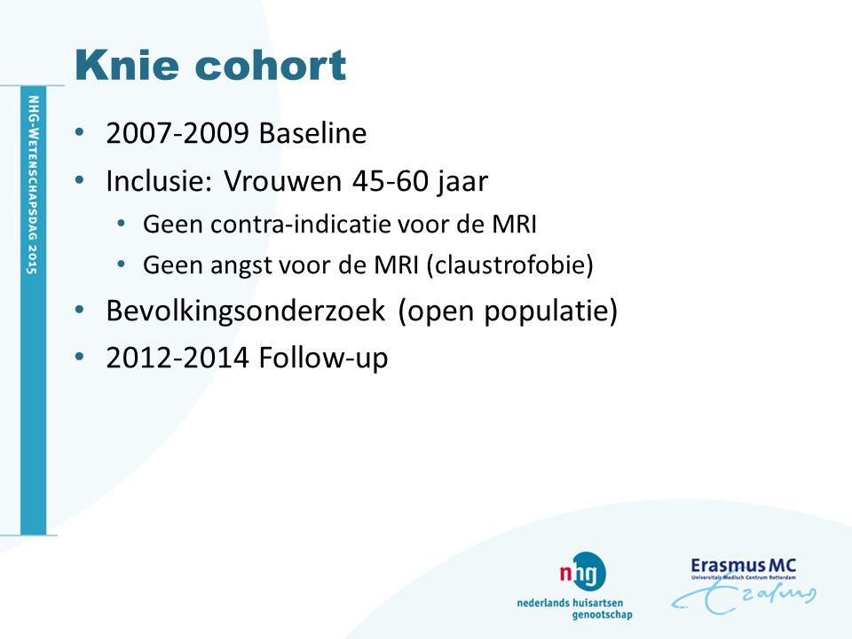 Karakteristieken populatie Baseline Gemiddelde leeftijd (jaren)54.9 Gemiddelde BMI (kg/m 2 )26.8 Knie pijn meeste dagen van de afgelopen maand14 (2.5%) Gevoelige gewrichtsspleet43 (7.5%) Gevoel hebben van door de knie zakken66 (11.6%) Crepitatie253 (45.3%)