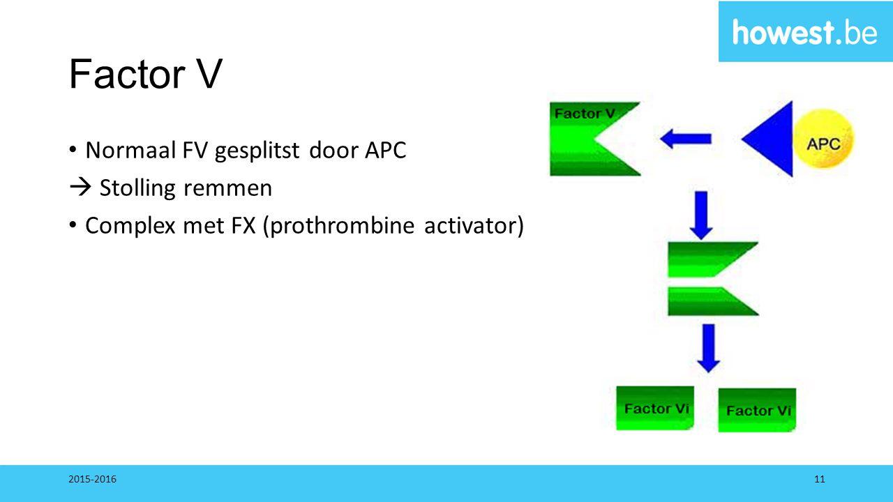 Factor V Normaal FV gesplitst door APC  Stolling remmen Complex met FX (prothrombine activator) 2015-201611