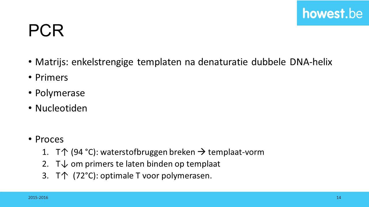 PCR Matrijs: enkelstrengige templaten na denaturatie dubbele DNA-helix Primers Polymerase Nucleotiden Proces 1.T↑ (94 °C): waterstofbruggen breken  t