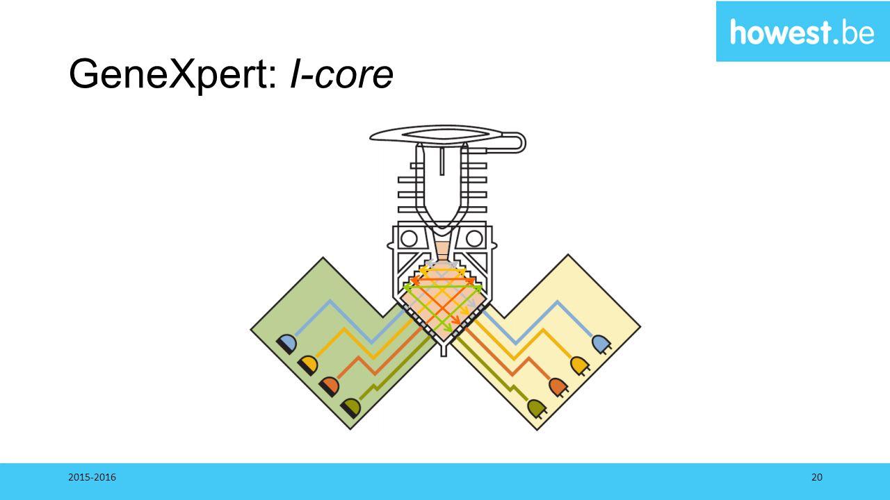 GeneXpert: I-core 2015-201620
