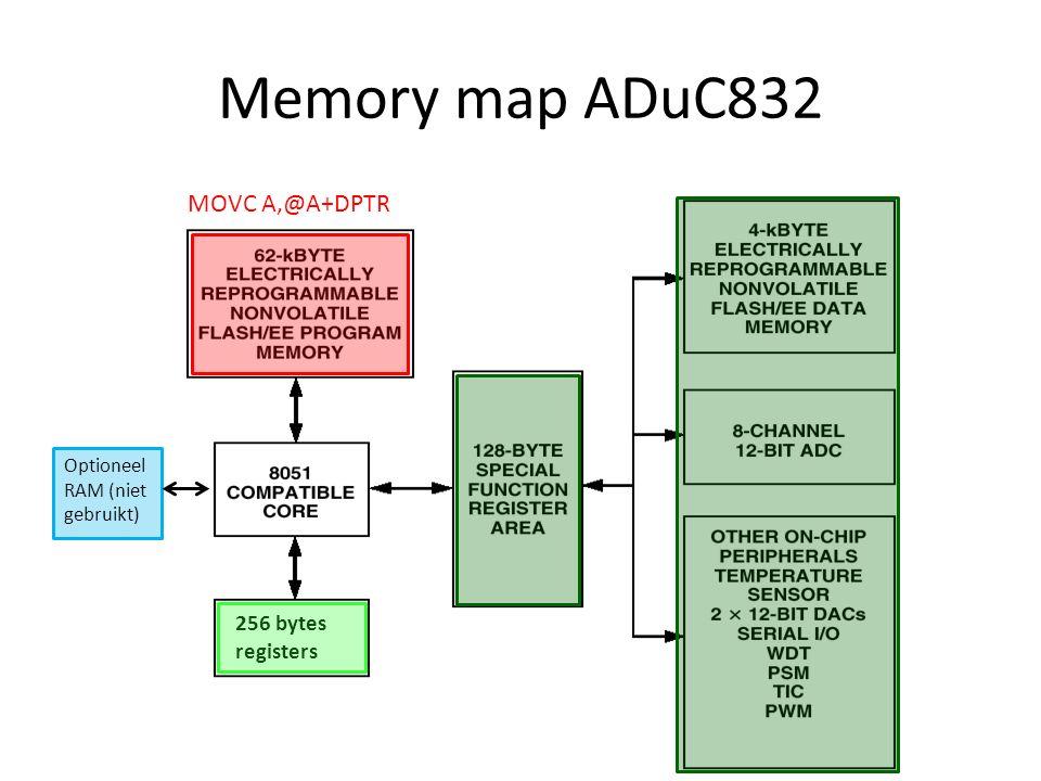 Memory map ADuC832 256 bytes registers Optioneel RAM (niet gebruikt) MOVC A,@A+DPTR