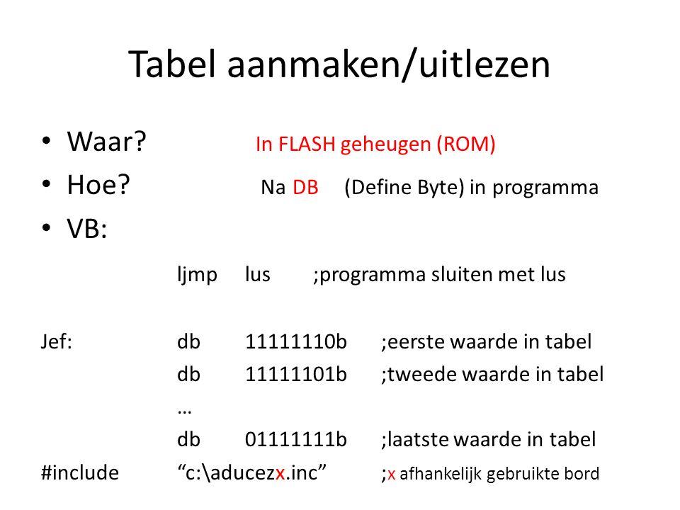 Tabel aanmaken/uitlezen Waar.In FLASH geheugen (ROM) Hoe.