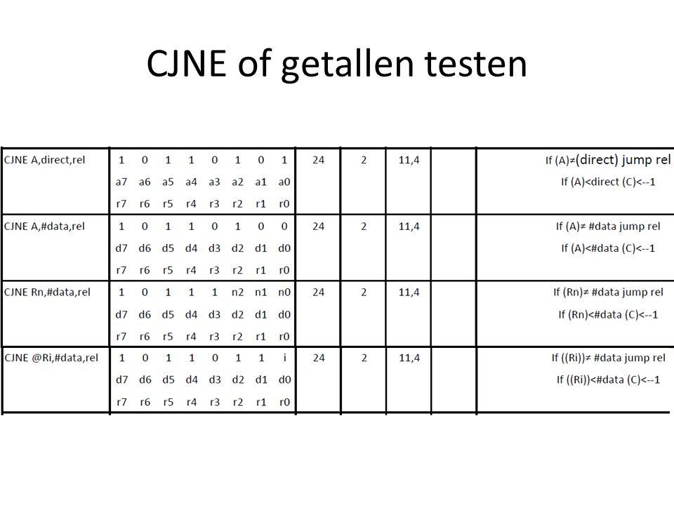 CJNE of getallen testen