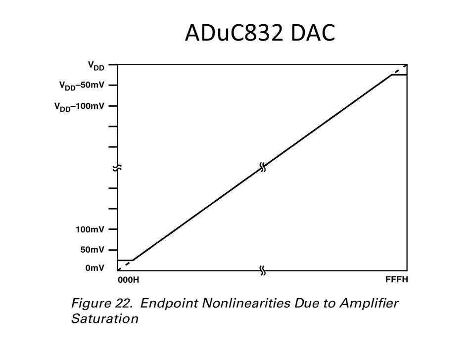 ADuC832 DAC
