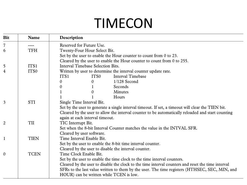 TIMECON