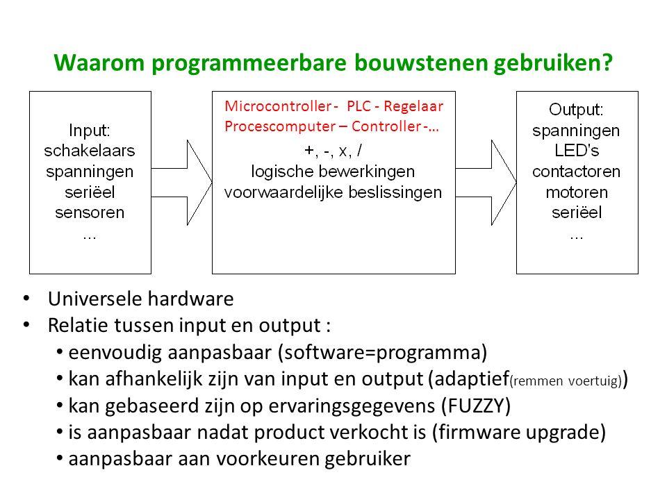 Mogelijke interrupt bronnen en -adressen -Interrupts zijn HARDWARE GEBEURTENISSEN.