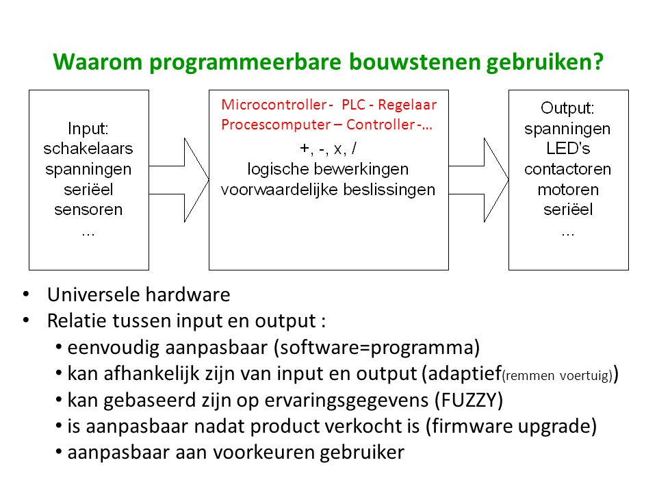 Les 4 Doelstellingen: – Overlopen instructieset (adhv.